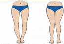 Picioarele cu aceste forme sînt predispuse la o boală dureroasă