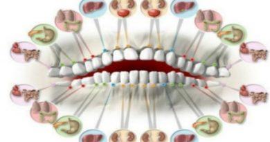 Fiecare dinte are legătură cu sănătatea unui organ