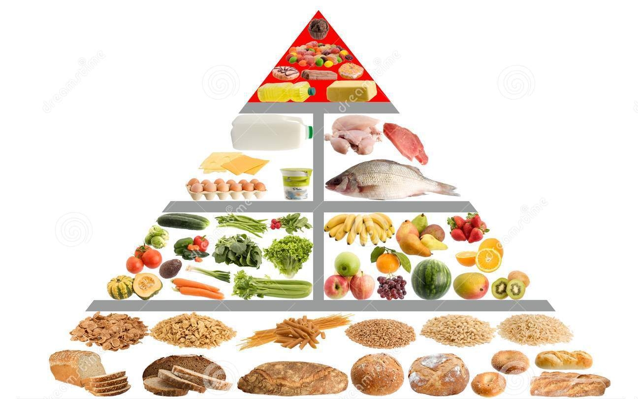 food-pyramid-guide-13031566
